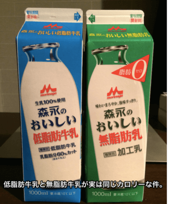 低脂肪牛乳と無脂肪牛乳が実は同じカロリーな件。